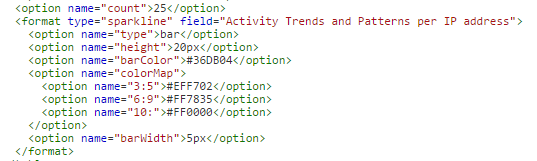 sparklines_xml_options